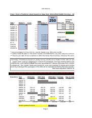 Unofficial USMLE Step1 Score Predictor xlsx - Calculations