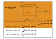 12 review of equations_12