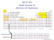 Session 2a (Review of Chemistry)