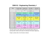 Chemistry level-1 Timetables 2009