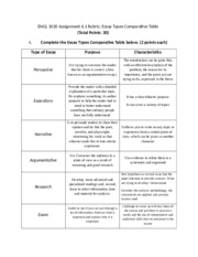 ESSAY_TYPES_COMPARATIVE_TABLE_ASSIGNMENT_6.1 (2) entregar