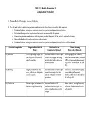 hip fracture complication worksheet.docx