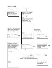 Sample flow chart 1
