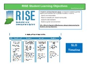 Student Learning Objectives (SLO) Quick Reference