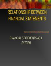 Relationship Between Financial Statements(1)(1).ppt