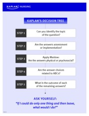 KAPLAN THINKING - K APLANS DECISION TREE STEP 1 Can you identify ...