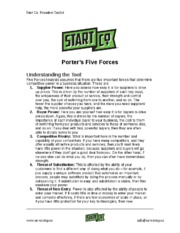 Porters-Five-Forces