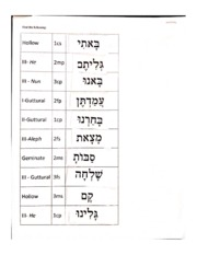 HEB 132 Conjugation Matching Game