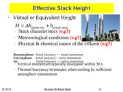 Effective Stack Height