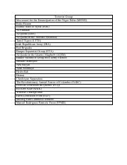Terrorist Groups for Geography Quiz.pdf
