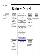 Business Model Canvas - Rex Plastics
