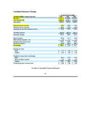 Acct 2101- Snap On Annual Report
