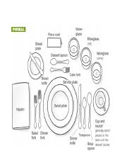 Formal_Place_Setting_Picture.pdf