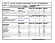 Baby - Costs of Having a Baby Worksheet Child Development ...