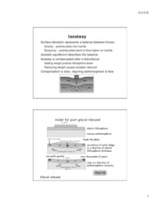 GEOL%203324%20lecture%2011.11.pdf