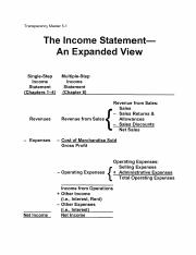 Multi-Step Income Statement.pdf