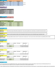 EXCELLENT EXAMPLE OF HOW TO USE  EXCEL IN COMPLETING UNIT FOUR CASE STUDY FOR GB 520.xlsx