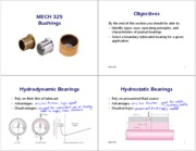 325-lec-9-bearings (annotated)