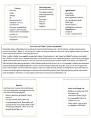Type 2 Diabetes Concept Map Risk Factors Abdominal And Visceral