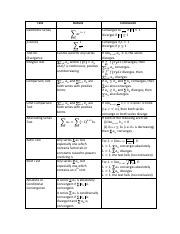 Series- Table of Tests.pdf