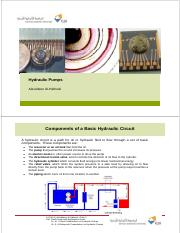 Hydraulic pumps_Part 1