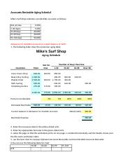 Account receivable data 2.xls