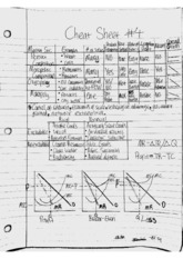 econ 2106 exam 3 cheat sheet Exam 1 study guide study guide: busa 2106 remember you can create a cheat sheet good luck to us all exam i sample questions.