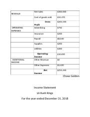 INCOME STATEMENT LA KUSH KINGS.docx