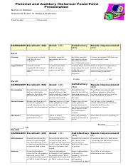 Historical event rubric powerpoint-1.doc