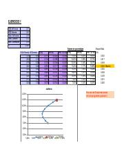 Solution Topic 5 EXCEL