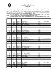 Merit-list-3rd-year-2014.pdf