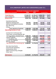 schl horizontal income statement