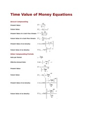 Time Value of Money Equations