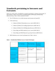 Standards pertaining to Intranets and Extranets.docx