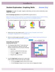 student exploration graphing skills answer key