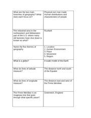 Chapters 1-5 Basic Geography, Oceans and Islands Notes