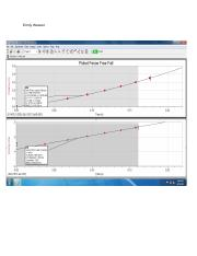 Lab 3 Graphs