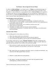 Dissertation rather than go abd