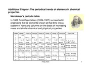 Chapter_7_Periodicity