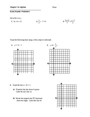 Chapter 1 Extra Practice Worksheet