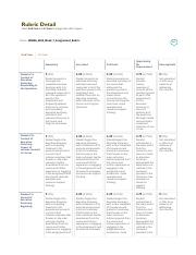 316510579_Rubric_Detail_Blackboard_Learn_18_8774982431981694.pdf