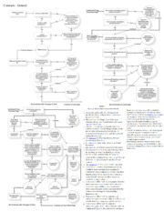Contracts_flowcharts