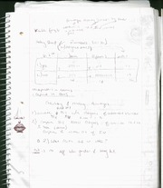 Notes on Calculations of Sampling