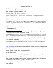 Community Resource List.docx
