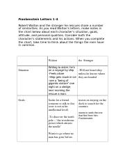 Frankenstein_Letters_1-4_Reading_Chart