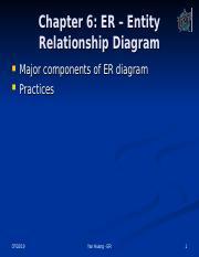 Er Ppt Chapter 6 Er U2013 Entity Relationship Diagram Major Components Of Er Diagram Practices Yan Huang Er 1 Er 1976 Proposed By Peter Chen Er Diagram Course Hero