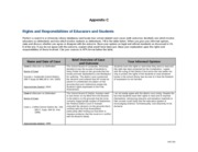 Rights and Responsibilities of Educators and Students