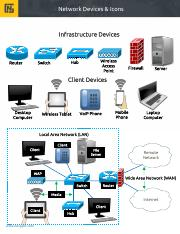 Network Devices and Icons.pdf