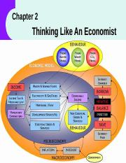 Lecture02_ThinkLikeEconomist