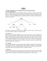 3 SEM - DATA STRUCTURE NOTES_2.pdf